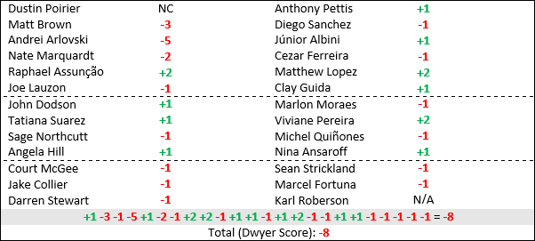 ufcfn120table