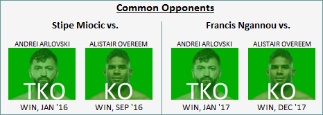 ufc220commonopponents