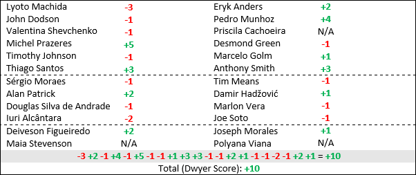 ufcfn125table