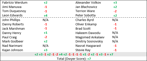 ufcfn127table
