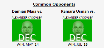 maiausmancommonopponents